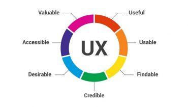 ۷ اشتباه طراحی سایت که باعث تخریب طرح شما خواهد شد